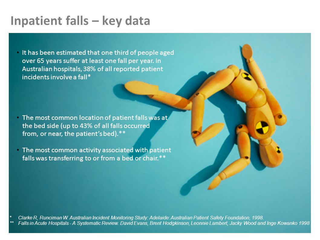 Inpatient falls – key data 3 It has been estimated that one third of people aged over 65 years suffer at least one fall per year.