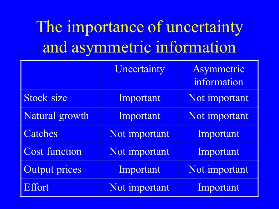 The importance of uncertainty and asymmetric information UncertaintyAsymmetric information Stock sizeImportantNot important Natural growthImportantNot important CatchesNot importantImportant Cost functionNot importantImportant Output pricesImportantNot important Effort Not importantImportant