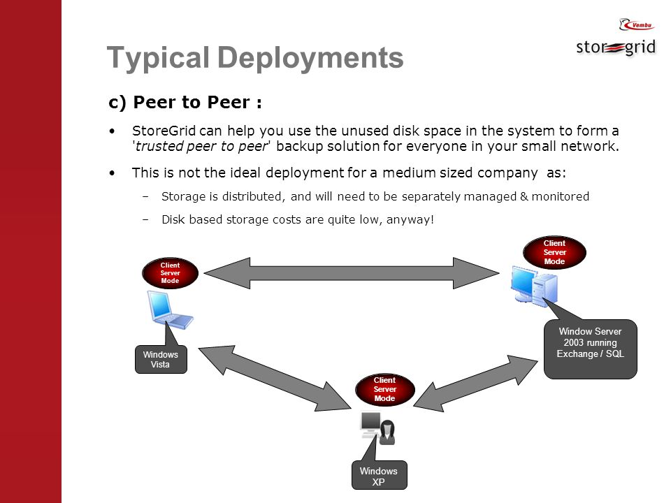 Typical Deployments c) Peer to Peer : StoreGrid can help you use the unused disk space in the system to form a trusted peer to peer backup solution for everyone in your small network.