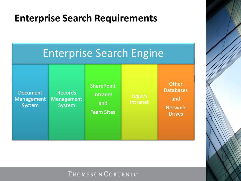 Enterprise Search Requirements Enterprise Search Engine Document Management System Records Management System SharePoint Intranet and Team Sites Legacy Intranet Other Databases and Network Drives Enterprise Search Engine