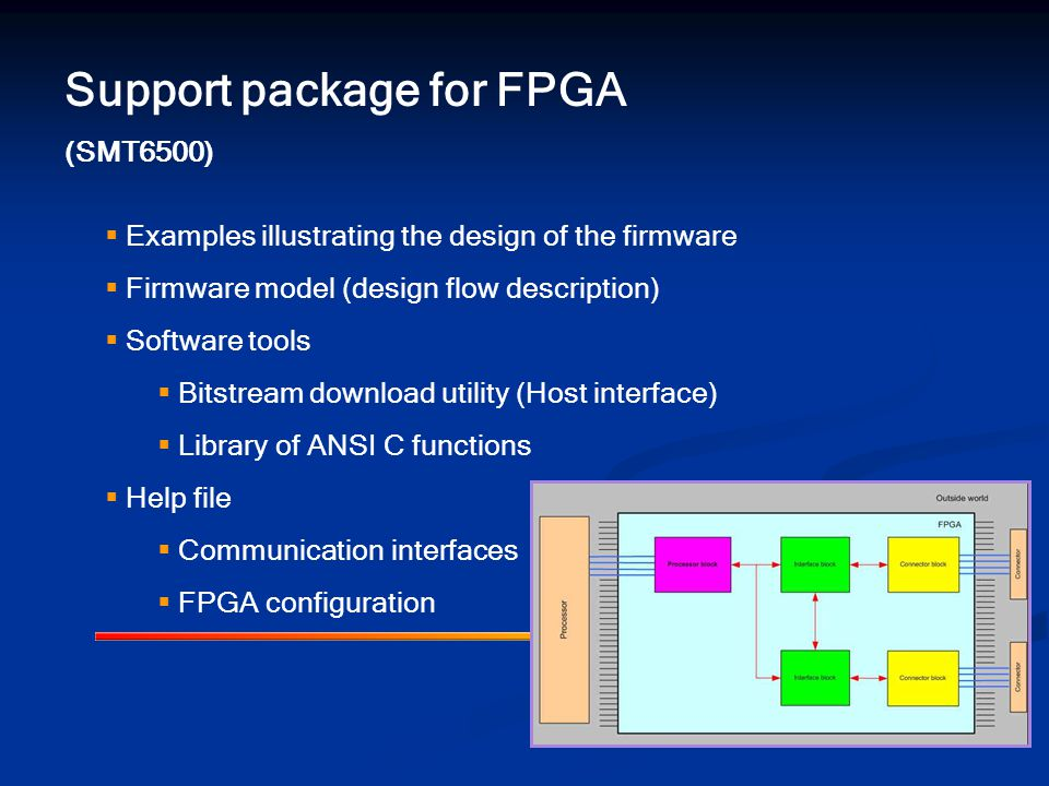 Support package for FPGA (SMT6500)  Examples illustrating the design of the firmware  Firmware model (design flow description)  Software tools  Bitstream download utility (Host interface)  Library of ANSI C functions  Help file  Communication interfaces  FPGA configuration