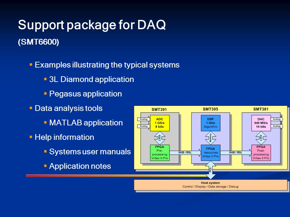 Support package for DAQ (SMT6600)  Examples illustrating the typical systems  3L Diamond application  Pegasus application  Data analysis tools  MATLAB application  Help information  Systems user manuals  Application notes