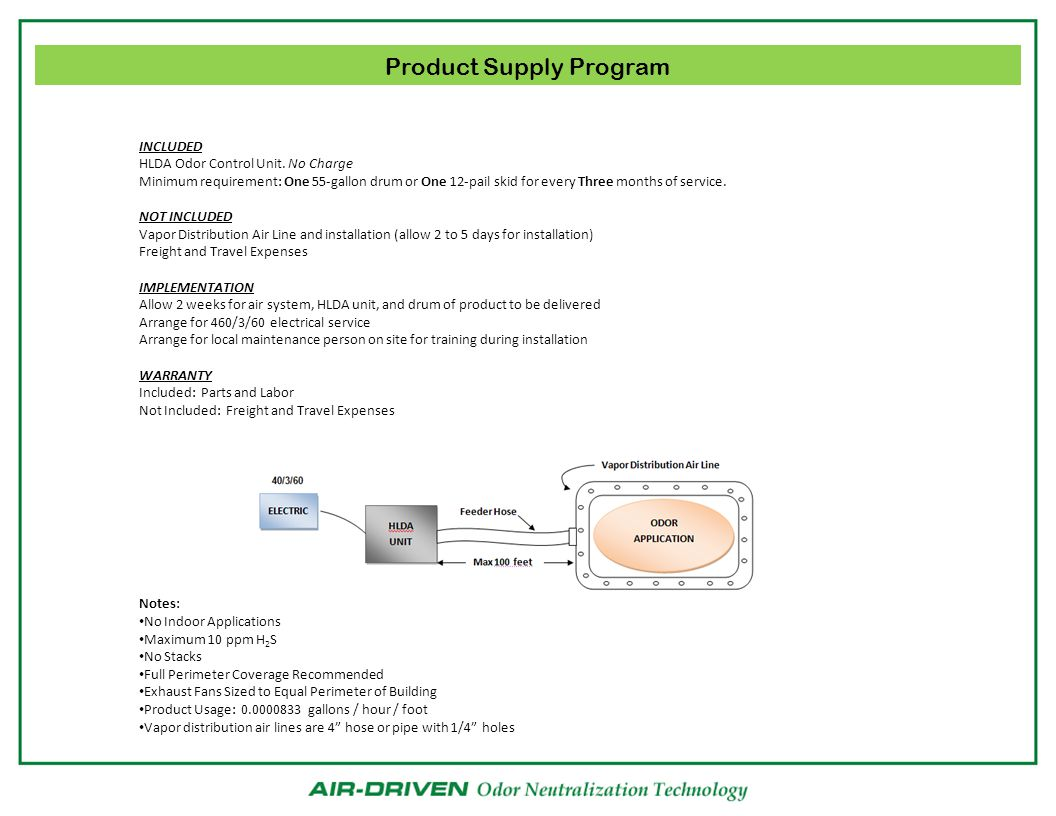 Product Supply Program INCLUDED HLDA Odor Control Unit.