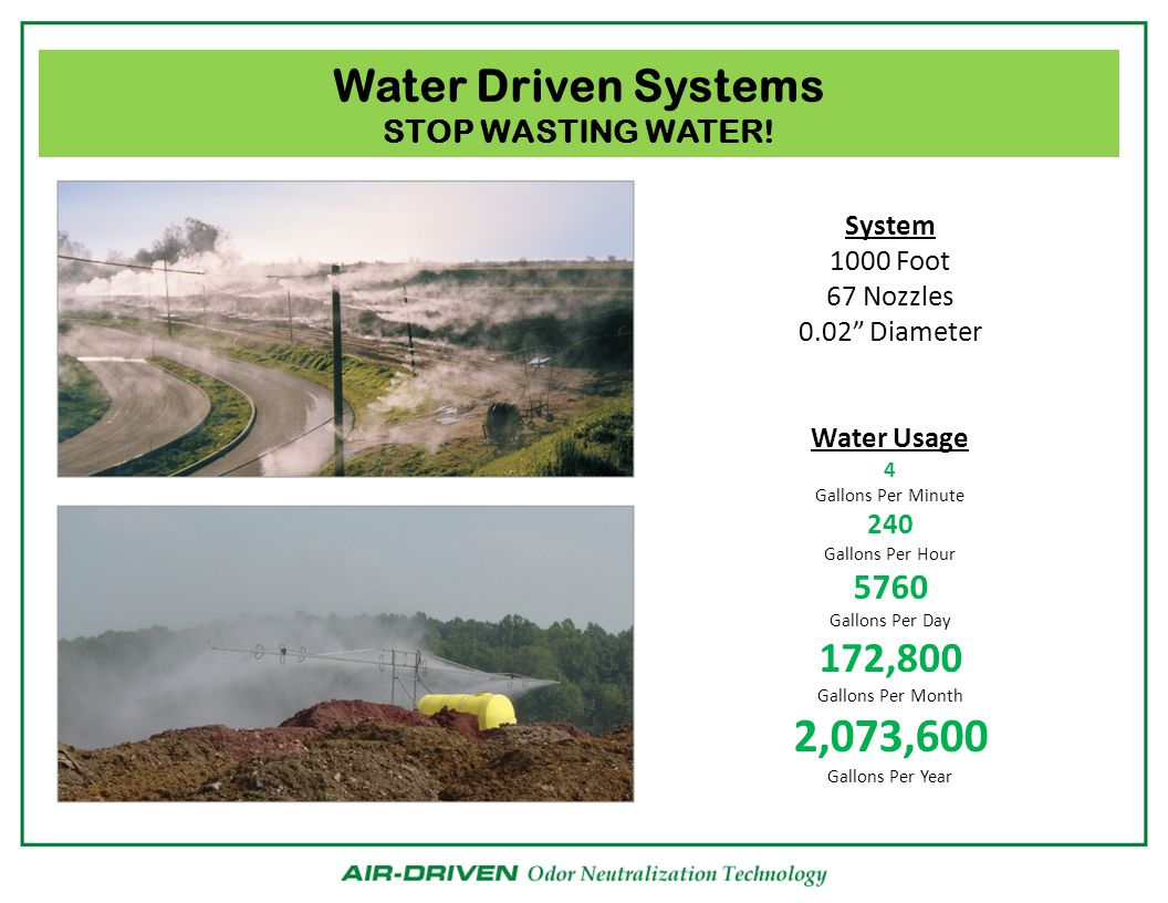 Water Driven Systems STOP WASTING WATER.