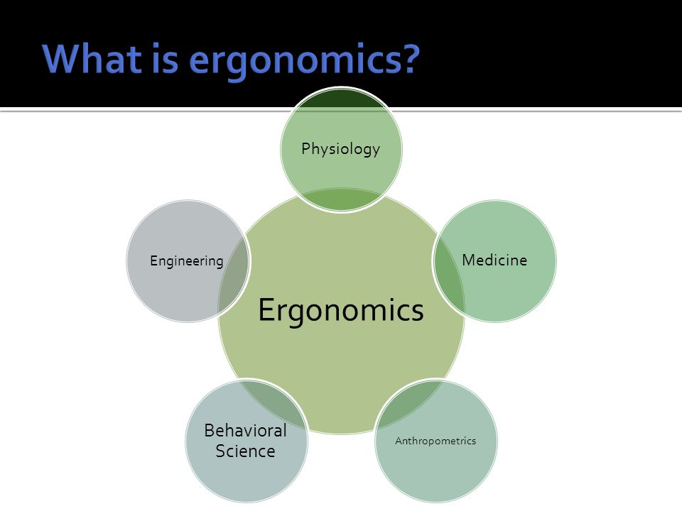 Ergonomics PhysiologyMedicine Anthropometrics Behavioral Science Engineering