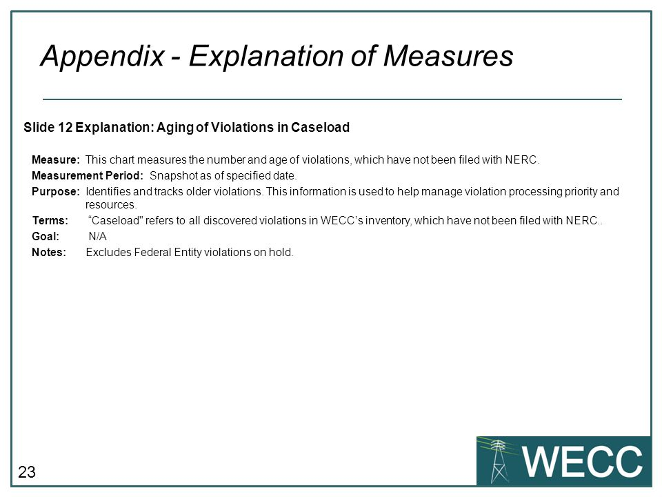 23 Slide 12 Explanation: Aging of Violations in Caseload Measure: This chart measures the number and age of violations, which have not been filed with NERC.