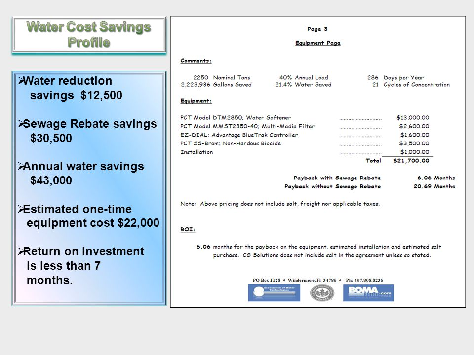  Water reduction savings $12,500  Sewage Rebate savings $30,500  Annual water savings $43,000  Estimated one-time equipment cost $22,000  Return on investment is less than 7 months.