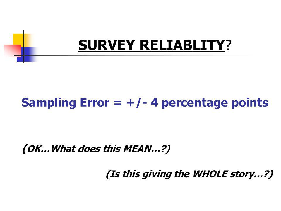 SURVEY RELIABLITY.