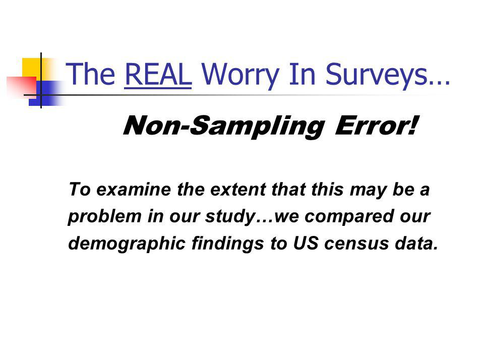 The REAL Worry In Surveys… Non-Sampling Error.