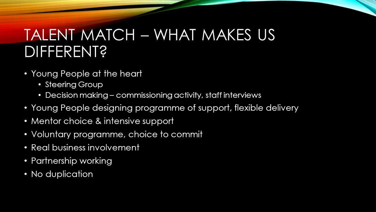 TALENT MATCH – WHAT MAKES US DIFFERENT.