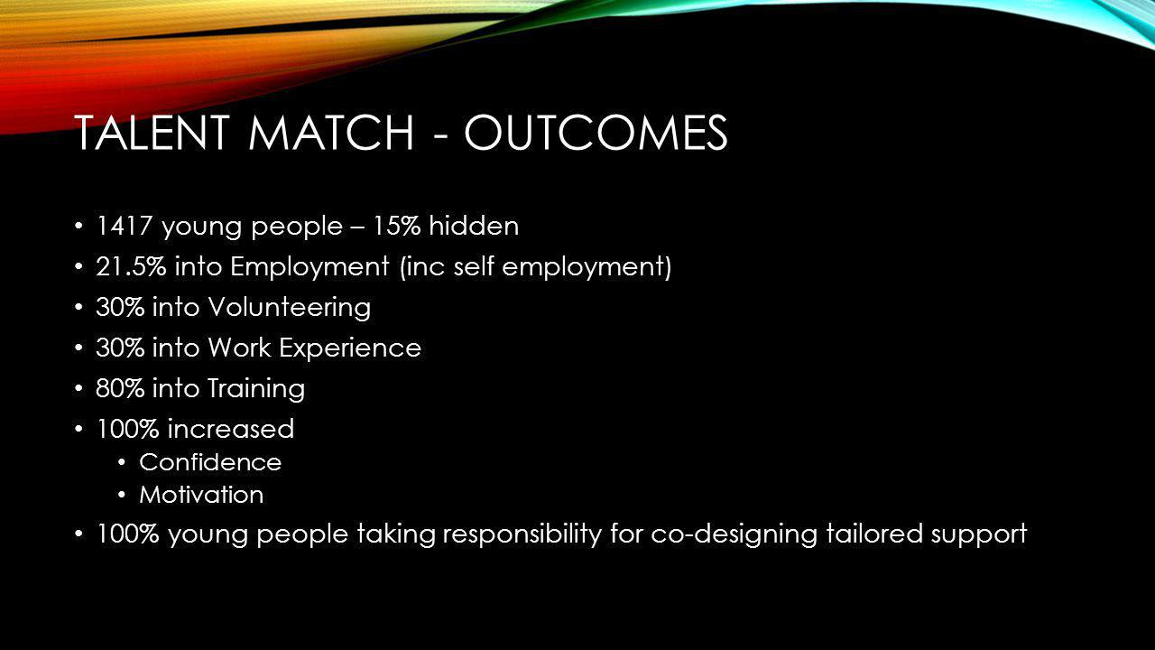 TALENT MATCH - OUTCOMES 1417 young people – 15% hidden 21.5% into Employment (inc self employment) 30% into Volunteering 30% into Work Experience 80% into Training 100% increased Confidence Motivation 100% young people taking responsibility for co-designing tailored support