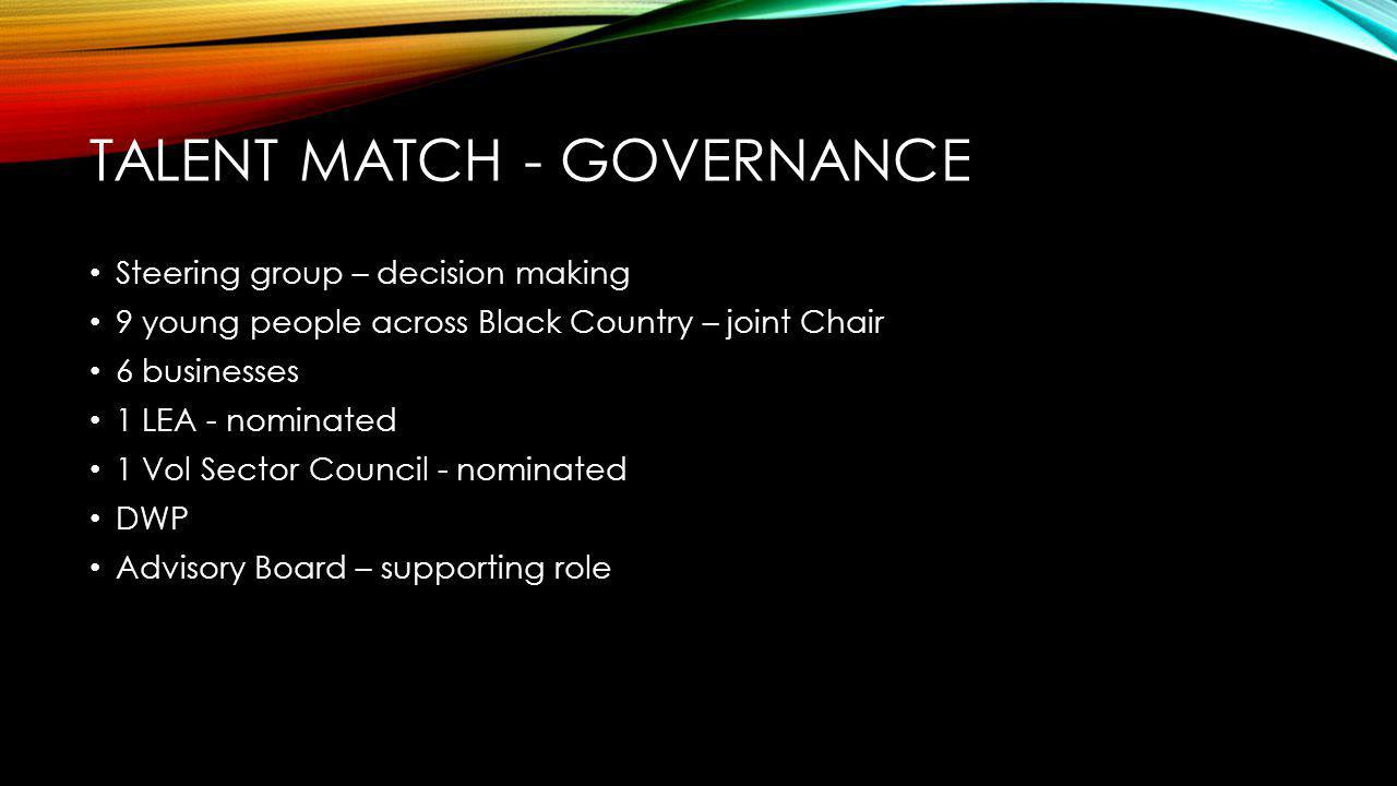 TALENT MATCH - GOVERNANCE Steering group – decision making 9 young people across Black Country – joint Chair 6 businesses 1 LEA - nominated 1 Vol Sector Council - nominated DWP Advisory Board – supporting role