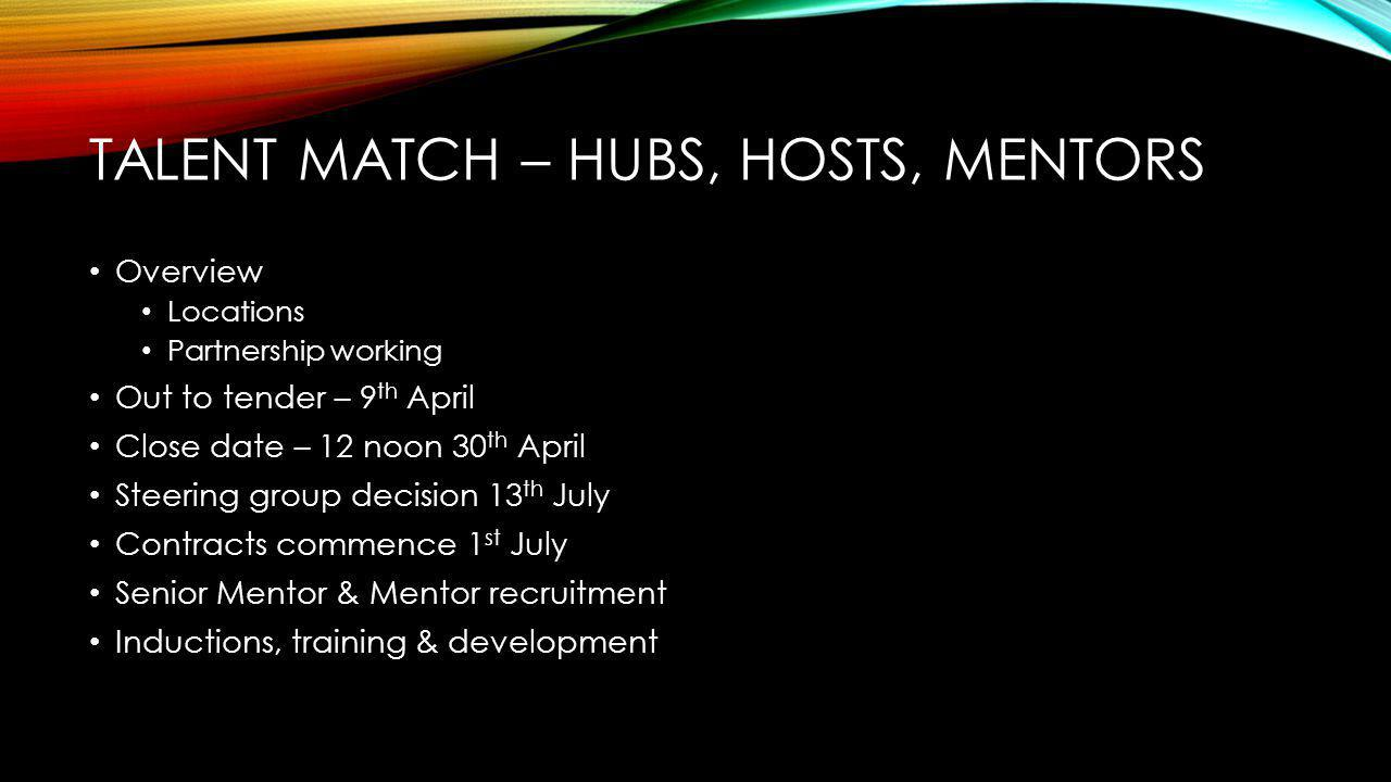 TALENT MATCH – HUBS, HOSTS, MENTORS Overview Locations Partnership working Out to tender – 9 th April Close date – 12 noon 30 th April Steering group decision 13 th July Contracts commence 1 st July Senior Mentor & Mentor recruitment Inductions, training & development