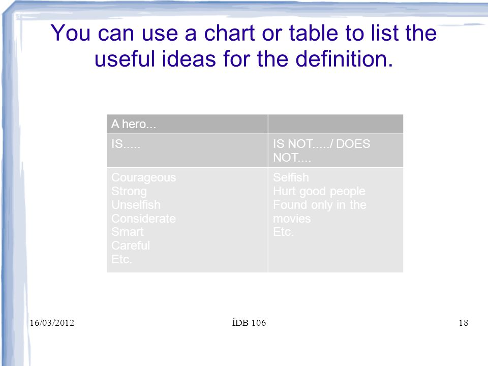 16/03/2012İDB 10618 You can use a chart or table to list the useful ideas for the definition.