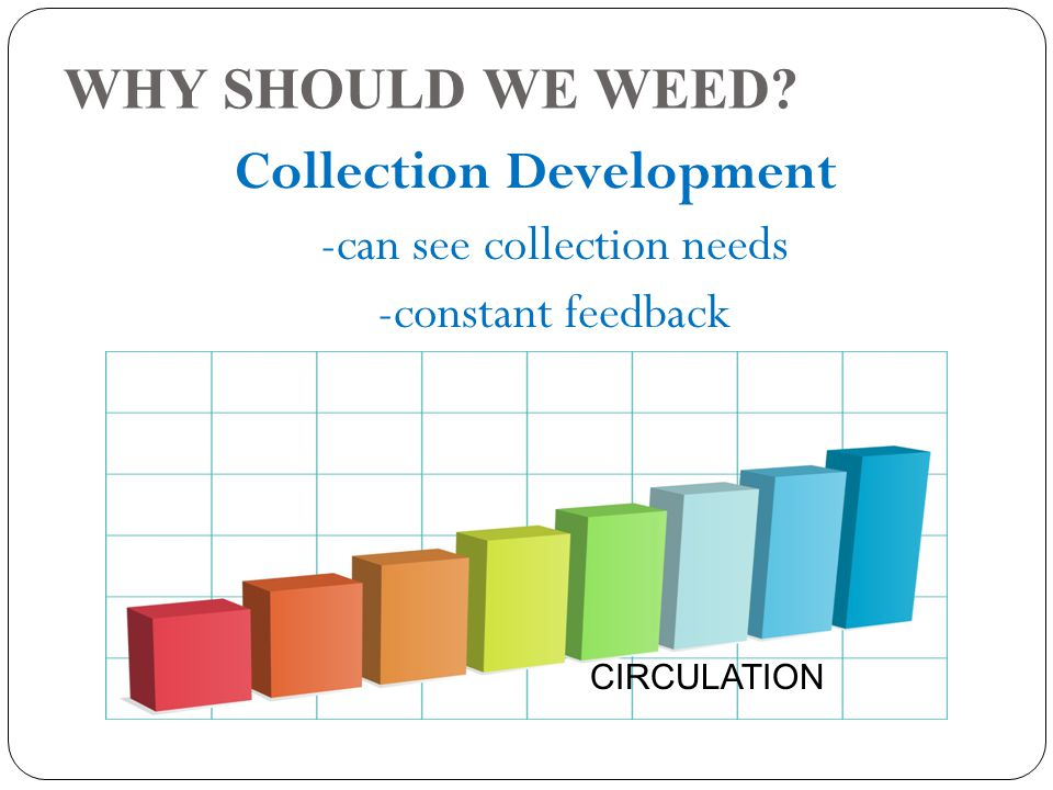 WHY SHOULD WE WEED Collection Development -can see collection needs -constant feedback CIRCULATION