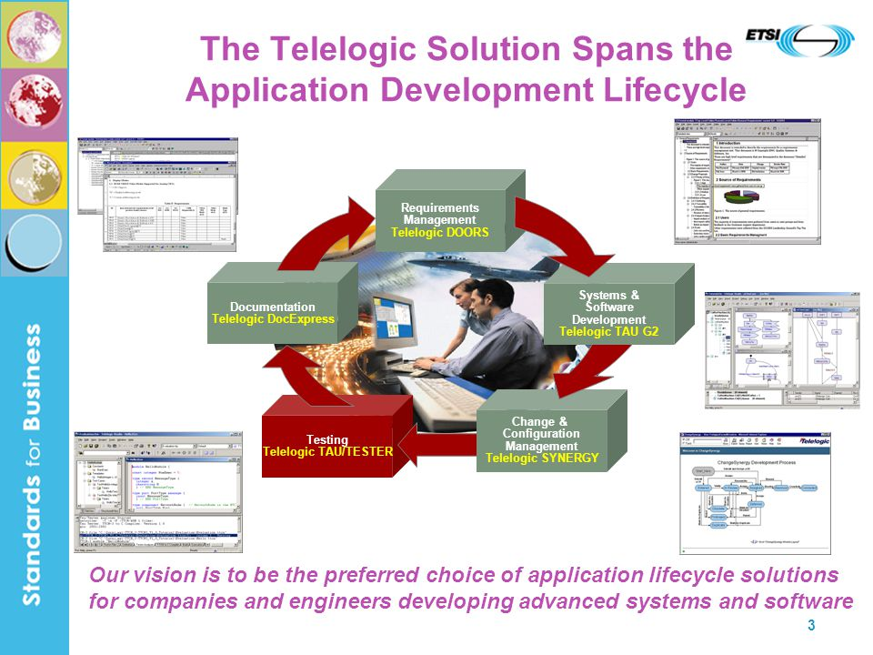 3 The Telelogic Solution Spans the Application Development Lifecycle Testing Telelogic TAU/TESTER Change & Configuration Management Telelogic SYNERGY Systems & Software Development Telelogic TAU G2 Documentation Telelogic DocExpress Requirements Management Telelogic DOORS Our vision is to be the preferred choice of application lifecycle solutions for companies and engineers developing advanced systems and software
