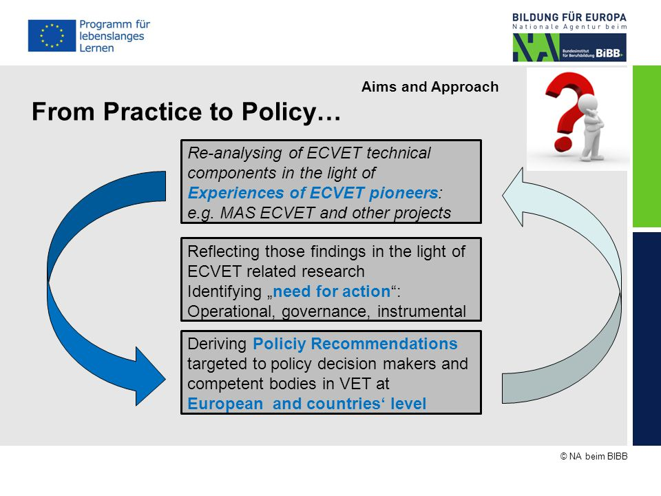 © NA beim BIBB Aims and Approach From Practice to Policy… Re-analysing of ECVET technical components in the light of Experiences of ECVET pioneers: e.g.