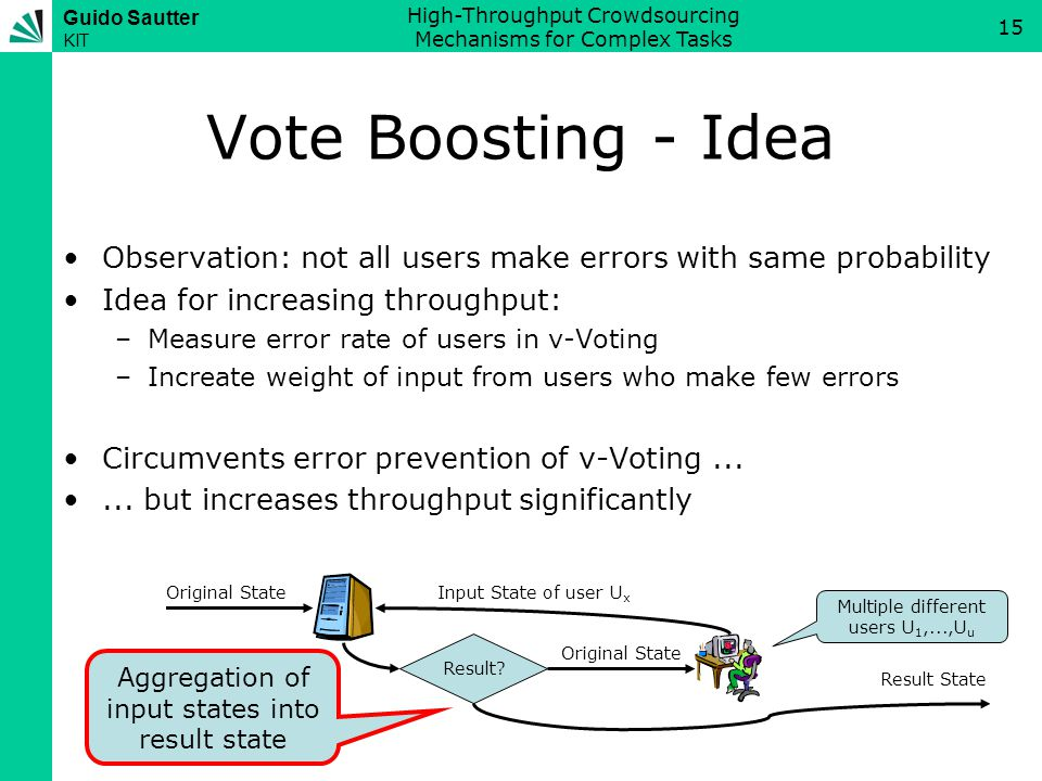 Guido Sautter KIT High-Throughput Crowdsourcing Mechanisms for Complex Tasks 15 Vote Boosting - Idea Observation: not all users make errors with same probability Idea for increasing throughput: –Measure error rate of users in v-Voting –Increate weight of input from users who make few errors Circumvents error prevention of v-Voting......