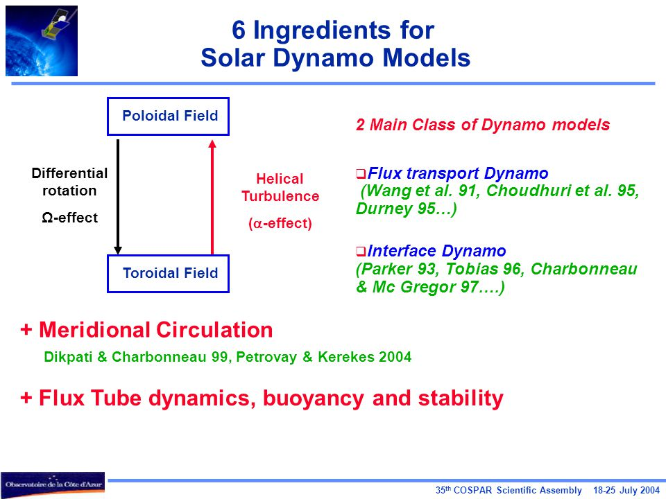 35 th COSPAR Scientific Assembly 18-25 July 2004 6 Ingredients for Solar Dynamo Models Helical Turbulence (  -effect) Differential rotation Ω-effect Poloidal Field Toroidal Field + Meridional Circulation + Flux Tube dynamics, buoyancy and stability 2 Main Class of Dynamo models  Flux transport Dynamo (Wang et al.
