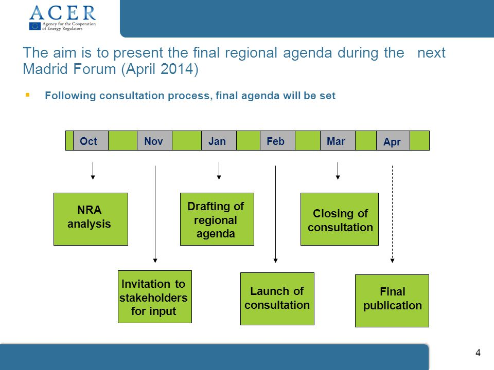 The aim is to present the final regional agenda during the next Madrid Forum (April 2014) 4 NRA analysis OctNovJanFebMar Apr Drafting of regional agenda Launch of consultation Final publication Closing of consultation Invitation to stakeholders for input  Following consultation process, final agenda will be set