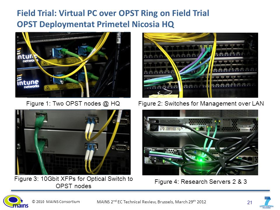 21 © 2010 MAINS Consortium MAINS 2 nd EC Technical Review, Brussels, March 29 th 2012 Field Trial: Virtual PC over OPST Ring on Field Trial OPST Deploymentat Primetel Nicosia HQ Figure 1: Two OPST nodes @ HQ Figure 3: 10Gbit XFPs for Optical Switch to OPST nodes Figure 2: Switches for Management over LAN Figure 4: Research Servers 2 & 3