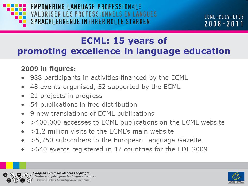 ECML: 15 years of promoting excellence in language education 2009 in figures: 988 participants in activities financed by the ECML 48 events organised, 52 supported by the ECML 21 projects in progress 54 publications in free distribution 9 new translations of ECML publications >400,000 accesses to ECML publications on the ECML website >1,2 million visits to the ECML's main website >5,750 subscribers to the European Language Gazette >640 events registered in 47 countries for the EDL 2009