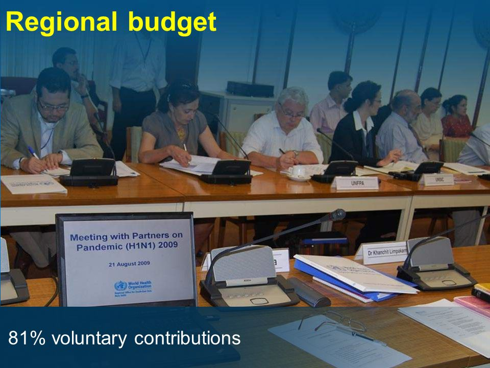 Regional budget 81% voluntary contributions