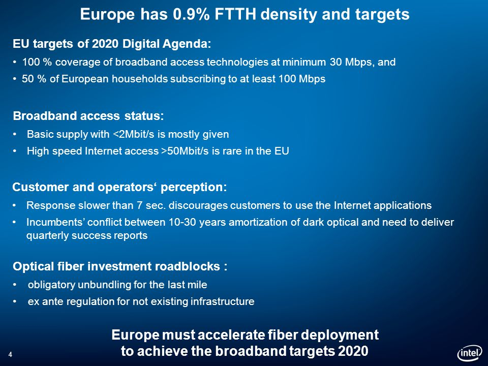 4 Europe has 0.9% FTTH density and targets Broadband access status: Basic supply with <2Mbit/s is mostly given High speed Internet access >50Mbit/s is rare in the EU EU targets of 2020 Digital Agenda: 100 % coverage of broadband access technologies at minimum 30 Mbps, and 50 % of European households subscribing to at least 100 Mbps Europe must accelerate fiber deployment to achieve the broadband targets 2020 Optical fiber investment roadblocks : obligatory unbundling for the last mile ex ante regulation for not existing infrastructure Customer and operators' perception: Response slower than 7 sec.