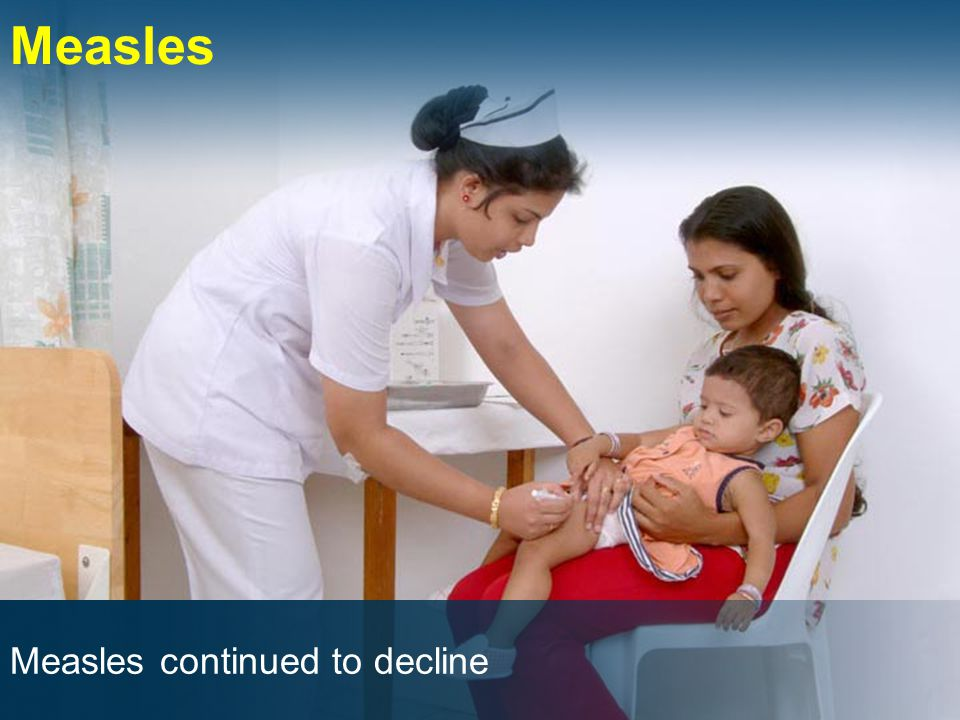 Measles Measles continued to decline