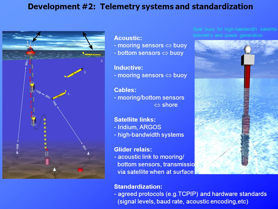 Development #2: Telemetry systems and standardization Spar buoy for high-bandwidth satellite telemetry and power generation Acoustic: - mooring sensors  buoy - bottom sensors  buoy Inductive: - mooring sensors  buoy Cables: - mooring/bottom sensors  shore Satellite links: - Iridium, ARGOS - high-bandwidth systems Glider relais: - acoustic link to mooring/ bottom sensors, transmission via satellite when at surface Standardization: - agreed protocols (e.g.TCPIP) and hardware standards (signal levels, baud rate, acoustic encoding,etc)