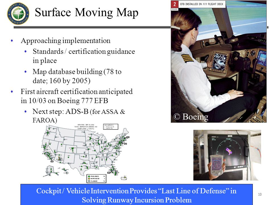 10 Surface Moving Map Approaching implementation Standards / certification guidance in place Map database building (78 to date; 160 by 2005) First aircraft certification anticipated in 10/03 on Boeing 777 EFB Next step: ADS-B (for ASSA & FAROA) Cockpit / Vehicle Intervention Provides Last Line of Defense in Solving Runway Incursion Problem © Boeing