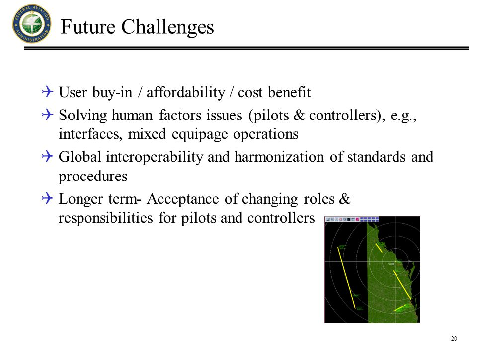 20 Future Challenges  User buy-in / affordability / cost benefit  Solving human factors issues (pilots & controllers), e.g., interfaces, mixed equipage operations  Global interoperability and harmonization of standards and procedures  Longer term- Acceptance of changing roles & responsibilities for pilots and controllers