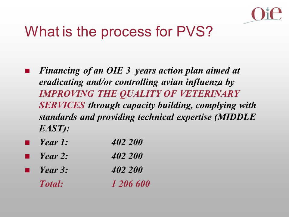 What is the process for PVS.