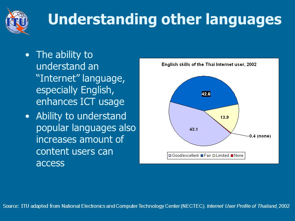 Understanding other languages The ability to understand an Internet language, especially English, enhances ICT usage Ability to understand popular languages also increases amount of content users can access Source: ITU adapted from National Electronics and Computer Technology Center (NECTEC).