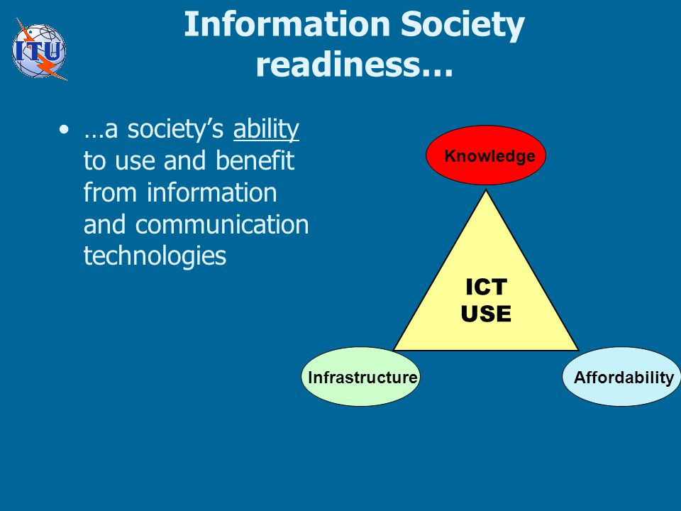 Information Society readiness… …a society's ability to use and benefit from information and communication technologies ICT USE Knowledge InfrastructureAffordability