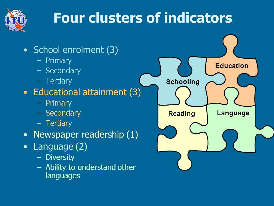 Four clusters of indicators School enrolment (3) –Primary –Secondary –Tertiary Educational attainment (3) –Primary –Secondary –Tertiary Newspaper readership (1) Language (2) –Diversity –Ability to understand other languages Education Language Reading Schooling