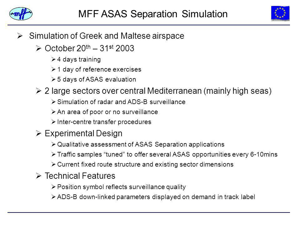 MFF ASAS Separation Simulation  Simulation of Greek and Maltese airspace  October 20 th – 31 st 2003  4 days training  1 day of reference exercises  5 days of ASAS evaluation  2 large sectors over central Mediterranean (mainly high seas)  Simulation of radar and ADS-B surveillance  An area of poor or no surveillance  Inter-centre transfer procedures  Experimental Design  Qualitative assessment of ASAS Separation applications  Traffic samples tuned to offer several ASAS opportunities every 6-10mins  Current fixed route structure and existing sector dimensions  Technical Features  Position symbol reflects surveillance quality  ADS-B down-linked parameters displayed on demand in track label