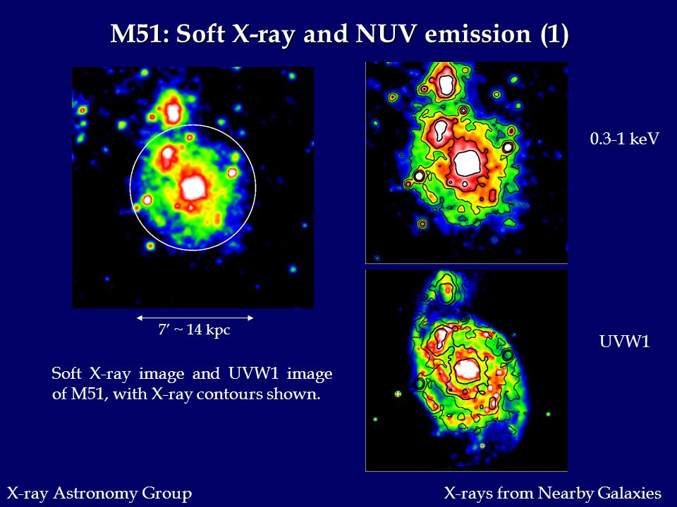 X-ray Astronomy Group M51: Soft X-ray and NUV emission (1) 7' ~ 14 kpc 0.3-1 keV UVW1 Soft X-ray image and UVW1 image of M51, with X-ray contours shown.