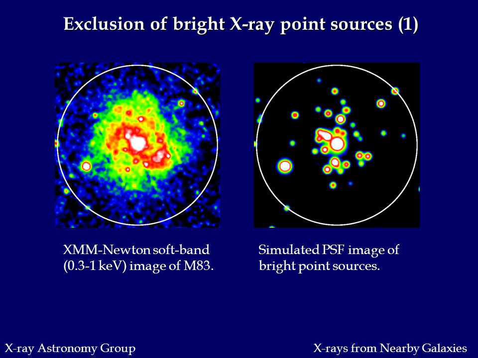 X-ray Astronomy Group Exclusion of bright X-ray point sources (1) XMM-Newton soft-band (0.3-1 keV) image of M83.