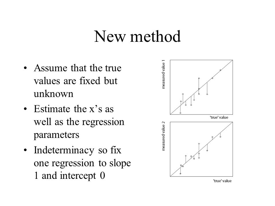 New method Assume that the true values are fixed but unknown Estimate the x's as well as the regression parameters Indeterminacy so fix one regression to slope 1 and intercept 0