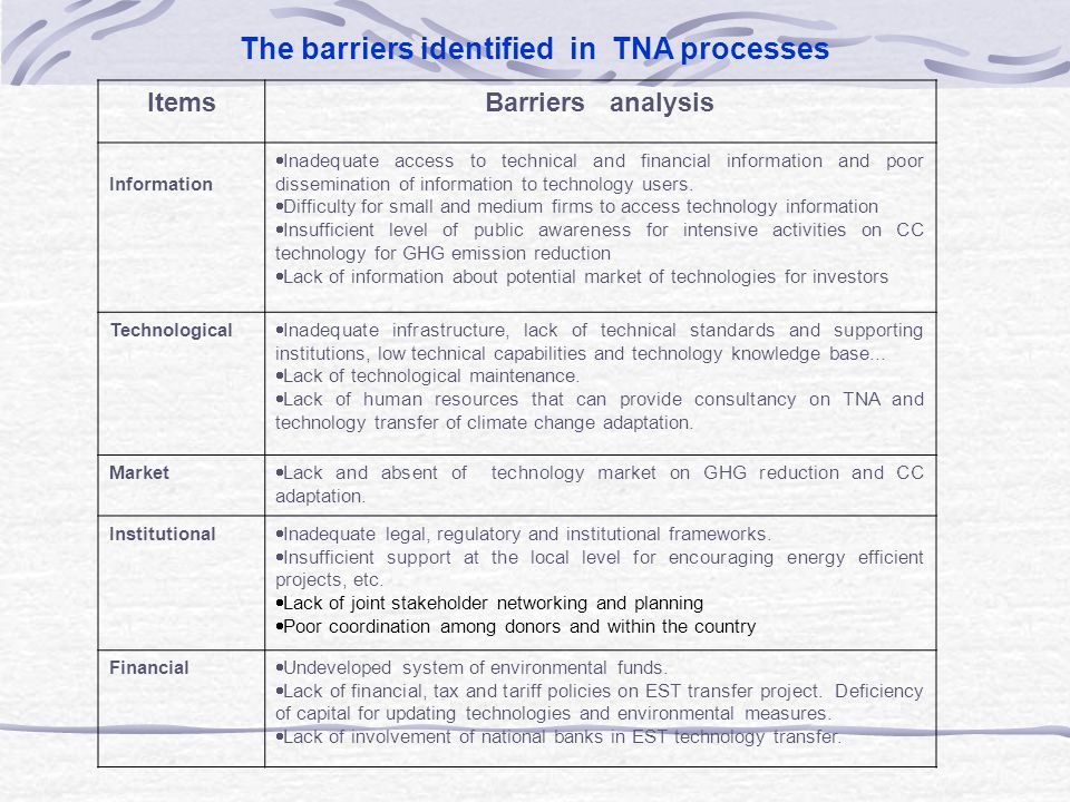 The barriers identified in TNA processes ItemsBarriers analysis Information  Inadequate access to technical and financial information and poor dissemination of information to technology users.