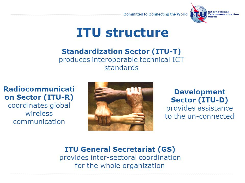 Committed to Connecting the World ITU structure Radiocommunicati on Sector (ITU-R) coordinates global wireless communication Standardization Sector (ITU-T) produces interoperable technical ICT standards Development Sector (ITU-D) provides assistance to the un-connected ITU General Secretariat (GS) provides inter-sectoral coordination for the whole organization