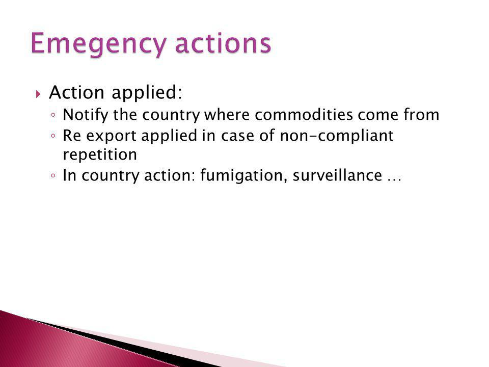  Action applied: ◦ Notify the country where commodities come from ◦ Re export applied in case of non-compliant repetition ◦ In country action: fumigation, surveillance …
