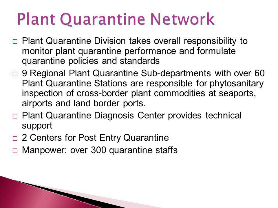  Plant Quarantine Division takes overall responsibility to monitor plant quarantine performance and formulate quarantine policies and standards  9 Regional Plant Quarantine Sub-departments with over 60 Plant Quarantine Stations are responsible for phytosanitary inspection of cross-border plant commodities at seaports, airports and land border ports.