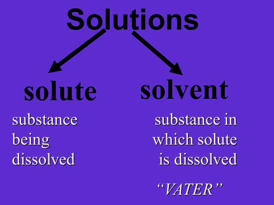 Solutions solute solvent substance being dissolved substance in which solute is dissolved VATER