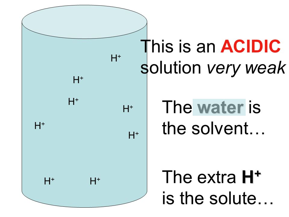 H+H+ H+H+ H+H+ H+H+ H+H+ H+H+ H+H+ H+H+ This is an ACIDIC solution very weak water The water is the solvent… H + The extra H + is the solute…