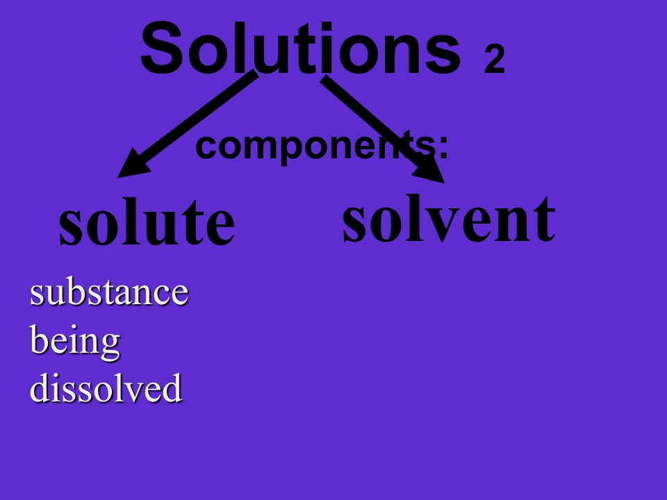 Solutions 2 components: solute solvent substance being dissolved substance in which solute is dissolved VATER