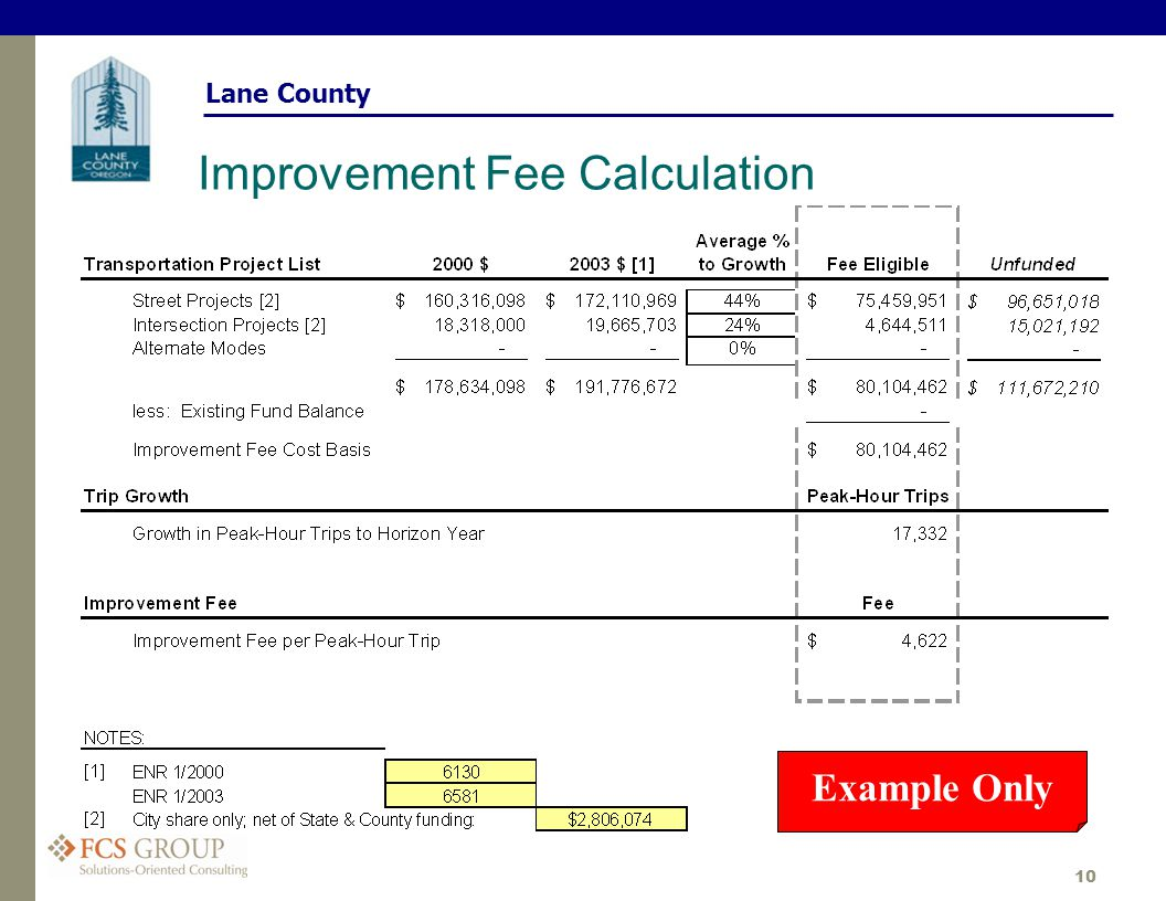 Lane County 10 Improvement Fee Calculation Example Only