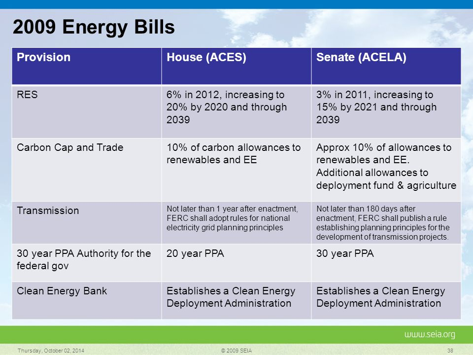 Thursday, October 02, 2014 © 2009 SEIA 38 2009 Energy Bills ProvisionHouse (ACES)Senate (ACELA) RES6% in 2012, increasing to 20% by 2020 and through 2039 3% in 2011, increasing to 15% by 2021 and through 2039 Carbon Cap and Trade10% of carbon allowances to renewables and EE Approx 10% of allowances to renewables and EE.