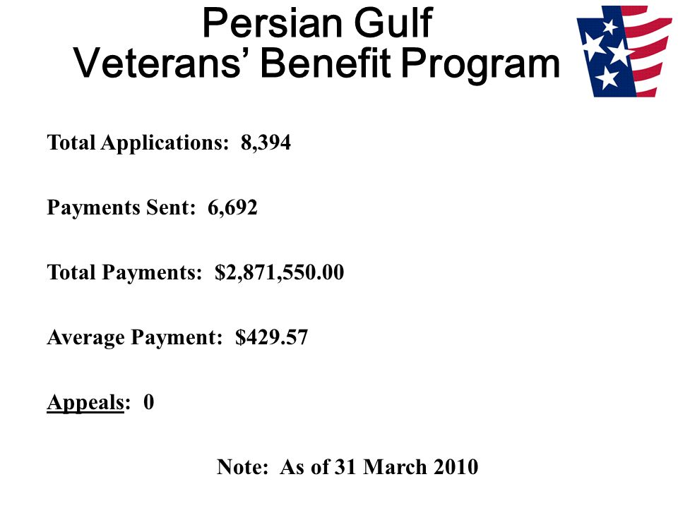 Persian Gulf Veterans' Benefit Program Total Applications: 8,394 Payments Sent: 6,692 Total Payments: $2,871,550.00 Average Payment: $429.57 Appeals: 0 Note: As of 31 March 2010